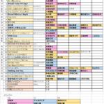 【シンデレラ5th】SSA1日目セトリ予想【考察】